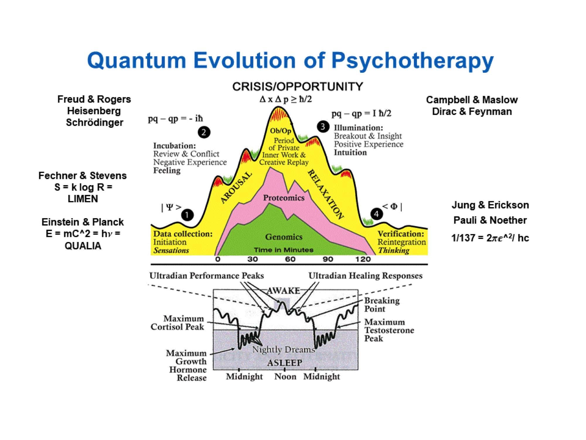Quantum Field Theory Demystified Pdf